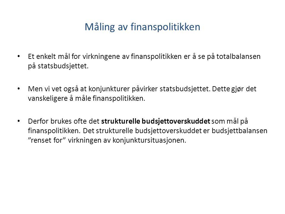 Måling av finanspolitikken Et enkelt mål for virkningene av finanspolitikken er å se på totalbalansen på statsbudsjettet.