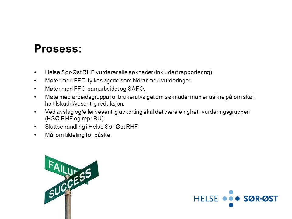 Prosess: Helse Sør-Øst RHF vurderer alle søknader (inkludert rapportering) Møter med FFO-fylkeslagene som bidrar med vurderinger. Møter med FFO-samarb