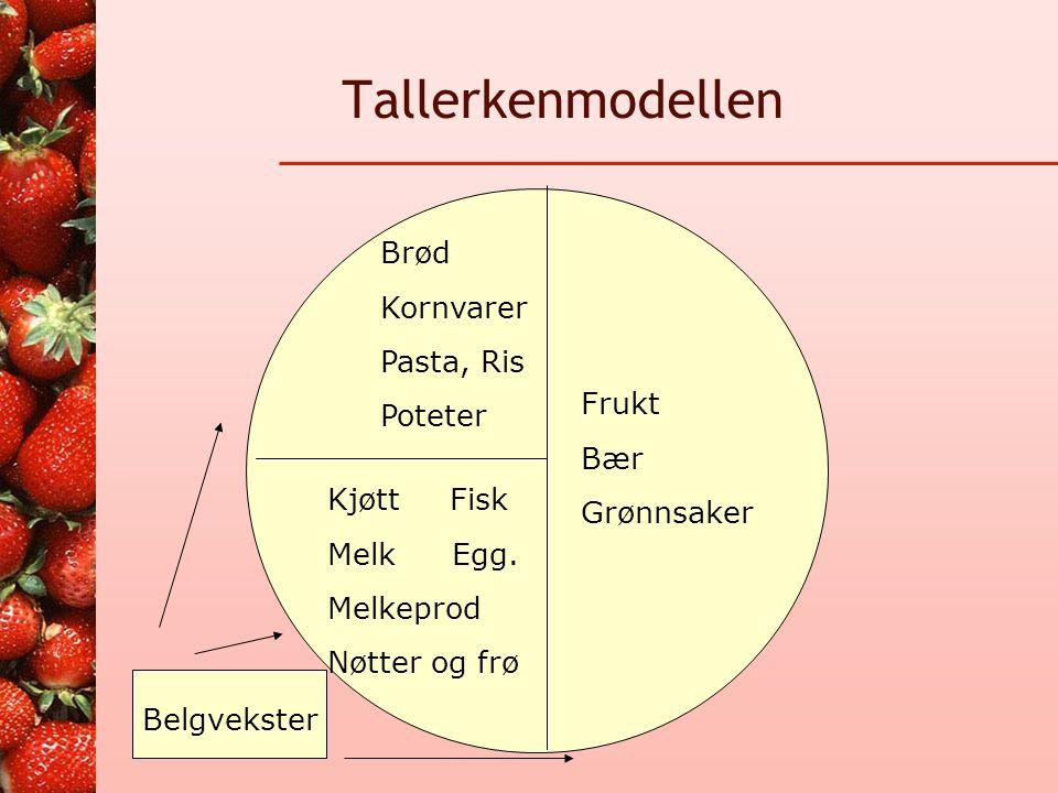 Tallerkenmodellen Brød Kornvarer Pasta Ris Poteter Frukt Bær Grønnsaker Kjøtt Fisk Melk Melkeprod.