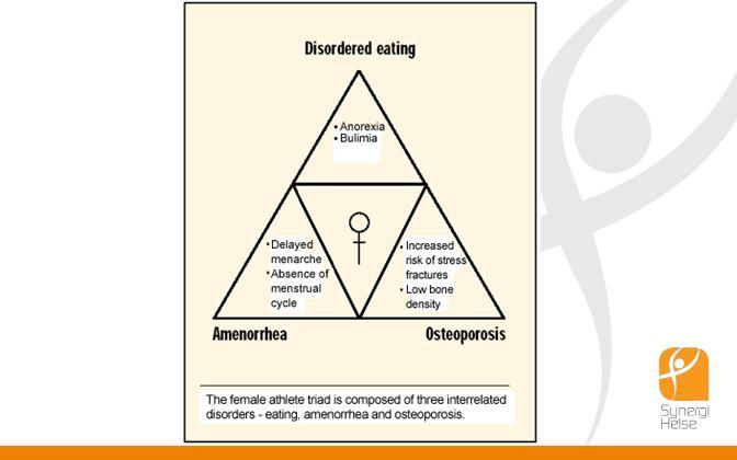 Symptomer og kjennetegn Plutselig vektreduksjon Spiser ikke med andre Isolerer seg Endret adferd