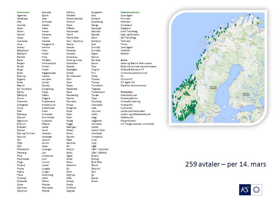 259 avtaler – per 14. mars Kommuner: Agdenes Alstahaug Alta Arendal Asker Askim Askvoll Askøy Audnedal Aure Averøy Balestrand Balsfjord Bamble Bardu B