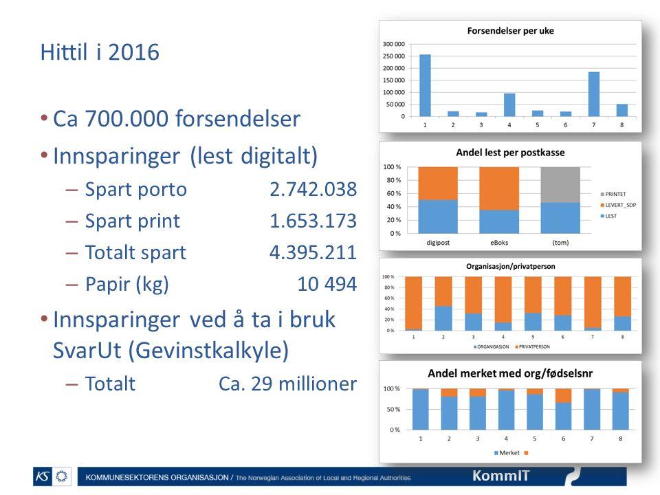 KommIT Hittil i 2016 Ca 700.000 forsendelser Innsparinger (lest digitalt) – Spart porto 2.742.038 – Spart print 1.653.173 – Totalt spart 4.395.211 – P