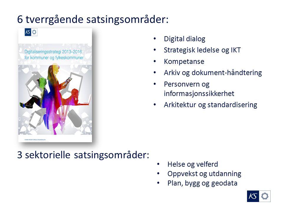 6 tverrgående satsingsområder: Digital dialog Strategisk ledelse og IKT Kompetanse Arkiv og dokument-håndtering Personvern og informasjonssikkerhet Arkitektur og standardisering 3 sektorielle satsingsområder: Helse og velferd Oppvekst og utdanning Plan, bygg og geodata