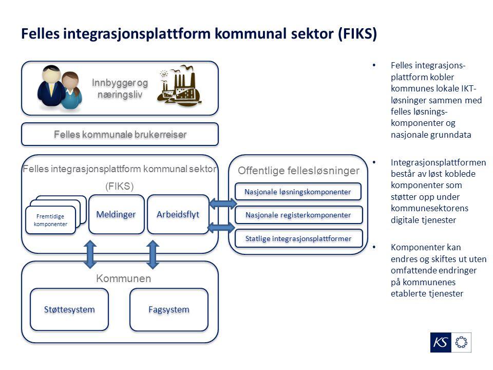Felles integrasjonsplattform kommunal sektor (FIKS) Felles integrasjons- plattform kobler kommunes lokale IKT- løsninger sammen med felles løsnings- k