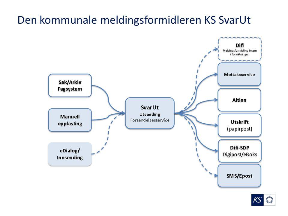 Den kommunale meldingsformidleren KS SvarUt