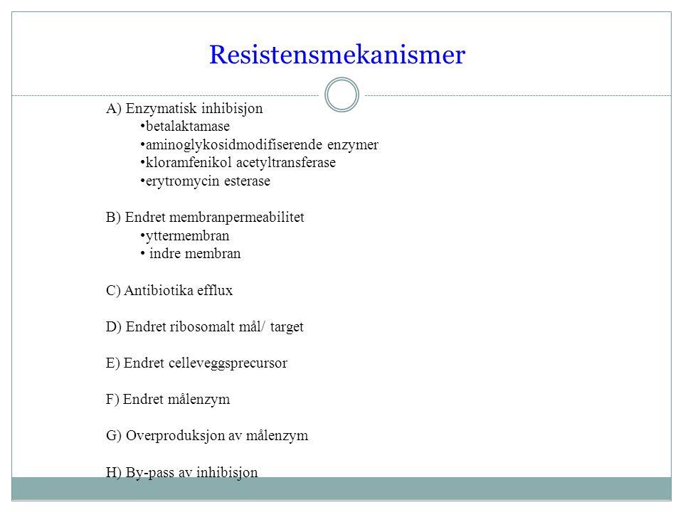 Resistensmekanismer A) Enzymatisk inhibisjon betalaktamase aminoglykosidmodifiserende enzymer kloramfenikol acetyltransferase erytromycin esterase B) Endret membranpermeabilitet yttermembran indre membran C) Antibiotika efflux D) Endret ribosomalt mål/ target E) Endret celleveggsprecursor F) Endret målenzym G) Overproduksjon av målenzym H) By-pass av inhibisjon
