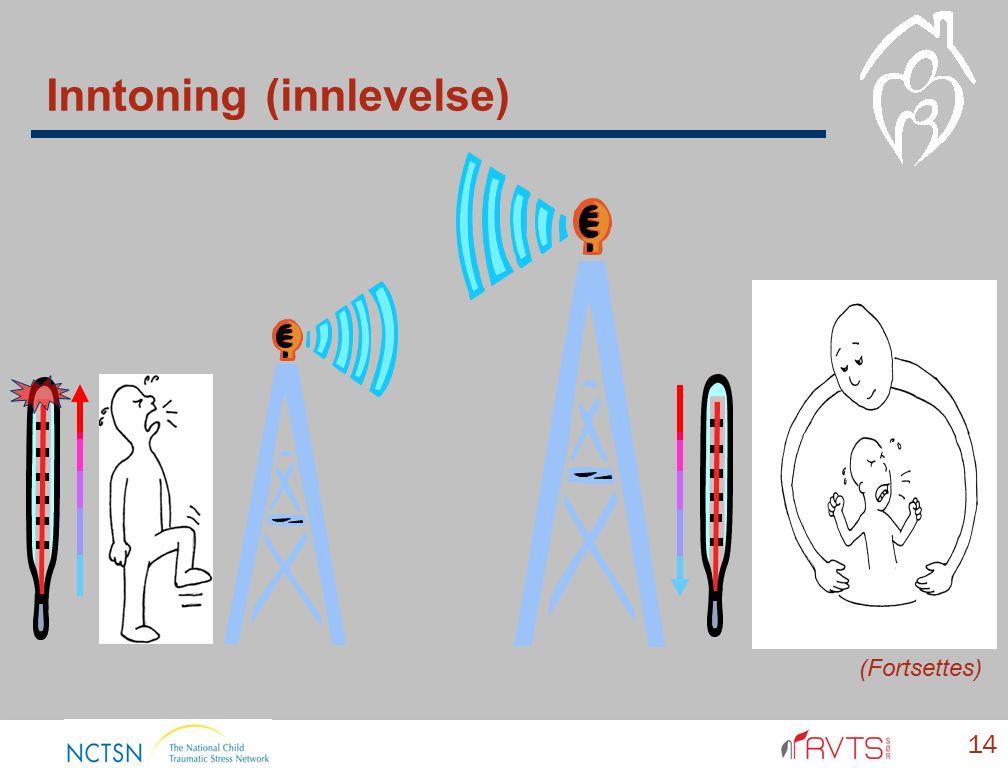 Inntoning (innlevelse) 14 (Fortsettes)