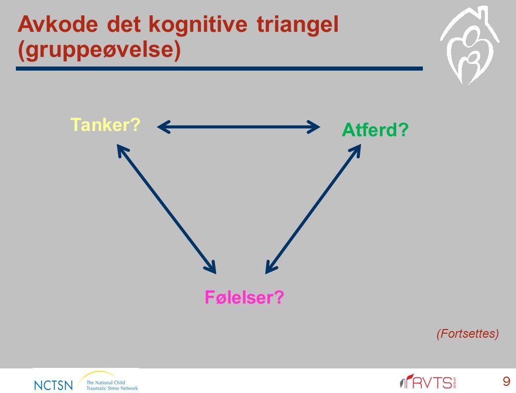 9 Tanker Følelser Atferd Avkode det kognitive triangel (gruppeøvelse) (Fortsettes)
