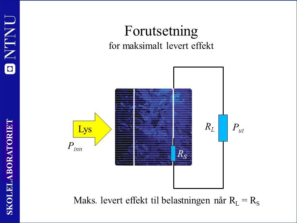 12 SKOLELABORATORIET Forutsetning for maksimalt levert effekt P ut RLRL P inn Lys RSRS Maks.
