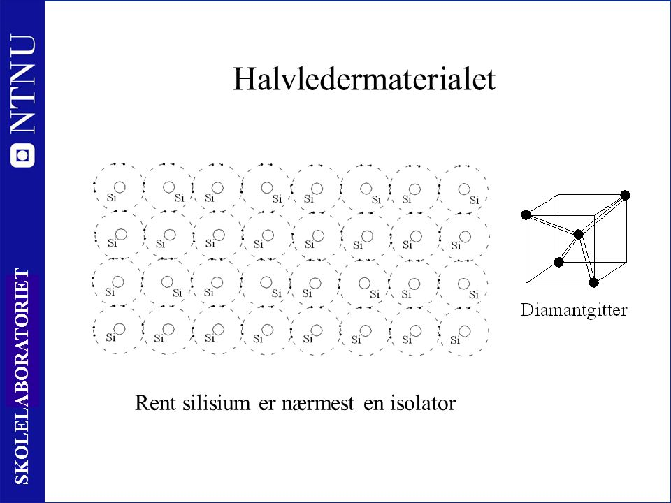 22 SKOLELABORATORIET Halvledermaterialet Rent silisium er nærmest en isolator