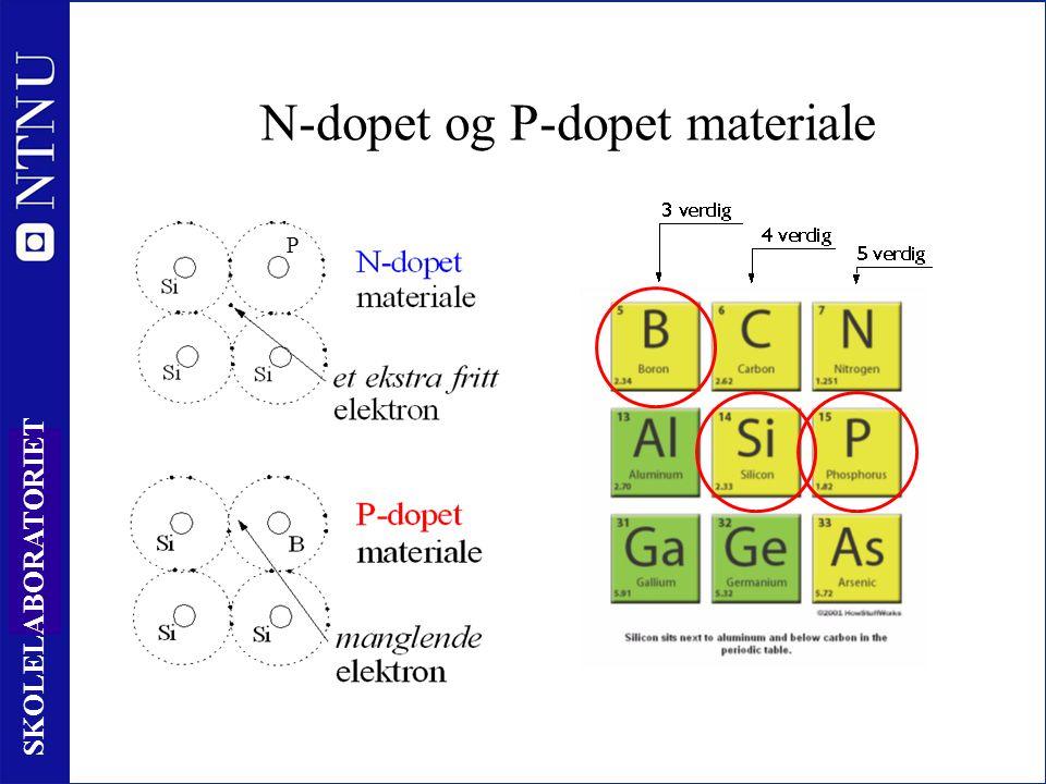 24 SKOLELABORATORIET N-dopet og P-dopet materiale P