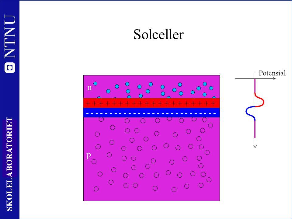 26 SKOLELABORATORIET p Solceller + + + + + + + + + + - - - - - - - - - - - - - - n Potensial