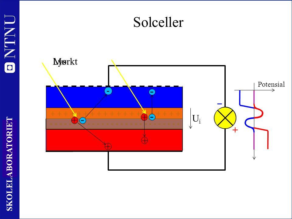 27 SKOLELABORATORIET V 0V 0.5V ‒ + n p Solceller + + + + + + + + + + - - - - - - - - - - - - - - - + - + - + - + - Potensial MørktLys UiUi