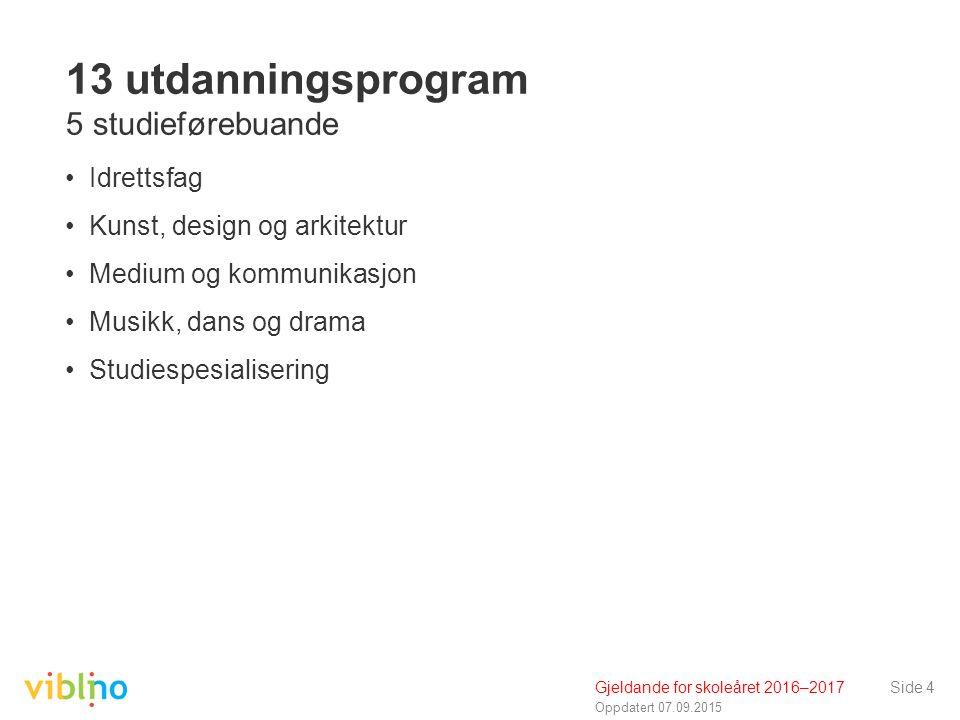 Oppdatert 07.09.2015 SØKNAD (VIGO): RETT PÅ EITT AV TRE TILBOD/VAL MÅ KONKURRERE SEG INN.