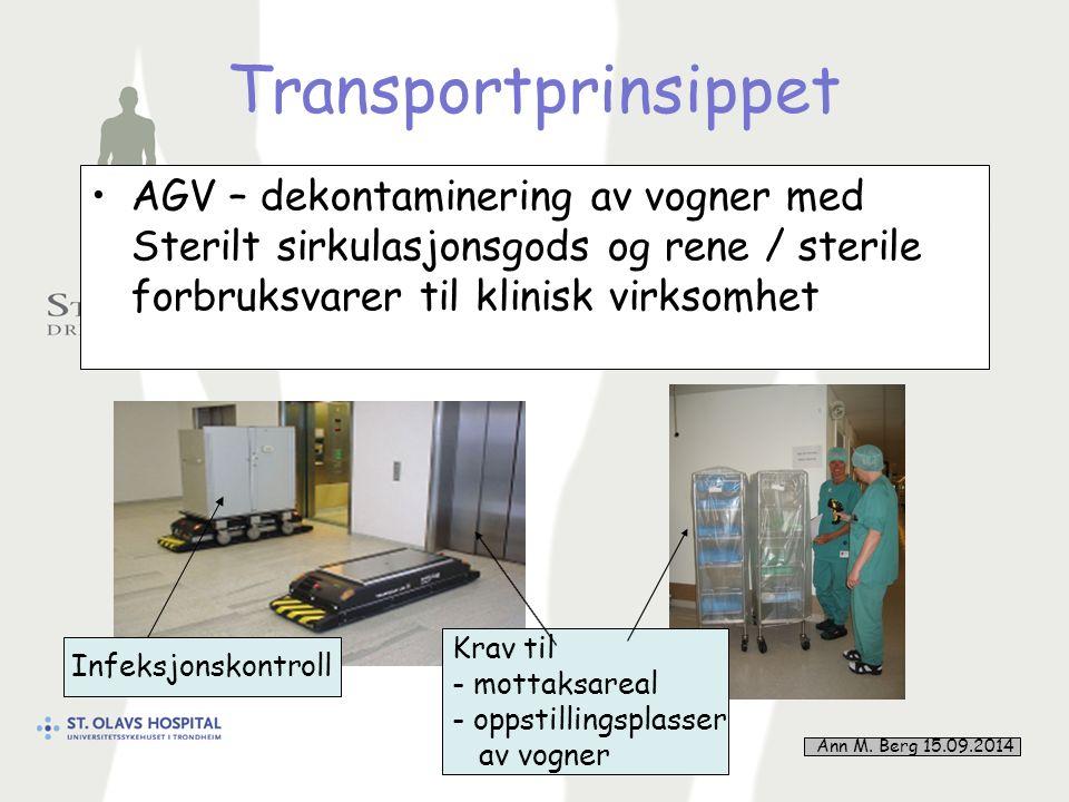 14 Transportprinsippet AGV – dekontaminering av vogner med Sterilt sirkulasjonsgods og rene / sterile forbruksvarer til klinisk virksomhet Ann M.