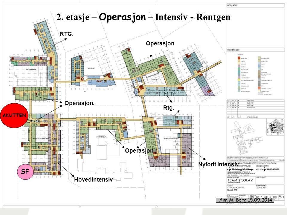 2 2. etasje – Operasjon – Intensiv - Røntgen Hovedintensiv Nyfødt intensiv Rtg.