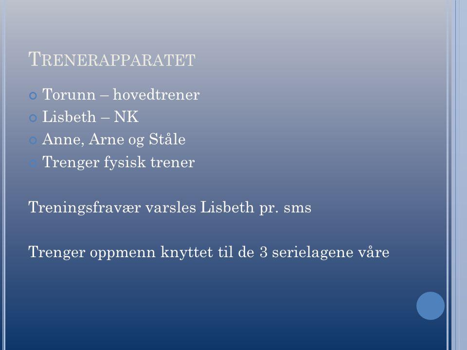 T RENERAPPARATET Torunn – hovedtrener Lisbeth – NK Anne, Arne og Ståle Trenger fysisk trener Treningsfravær varsles Lisbeth pr.