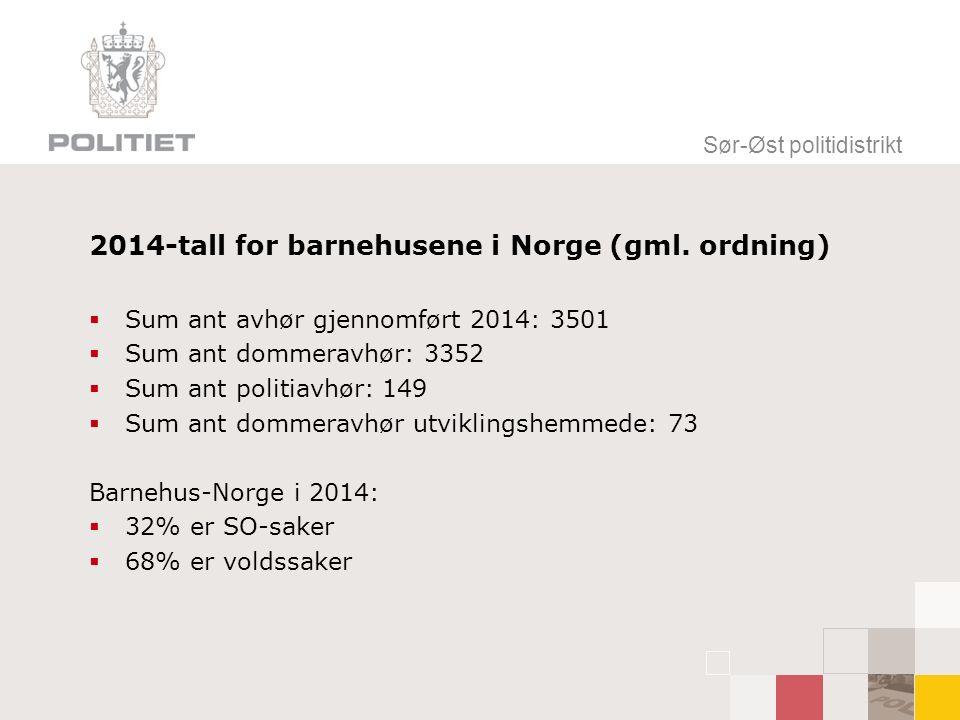 2014-tall for barnehusene i Norge (gml.