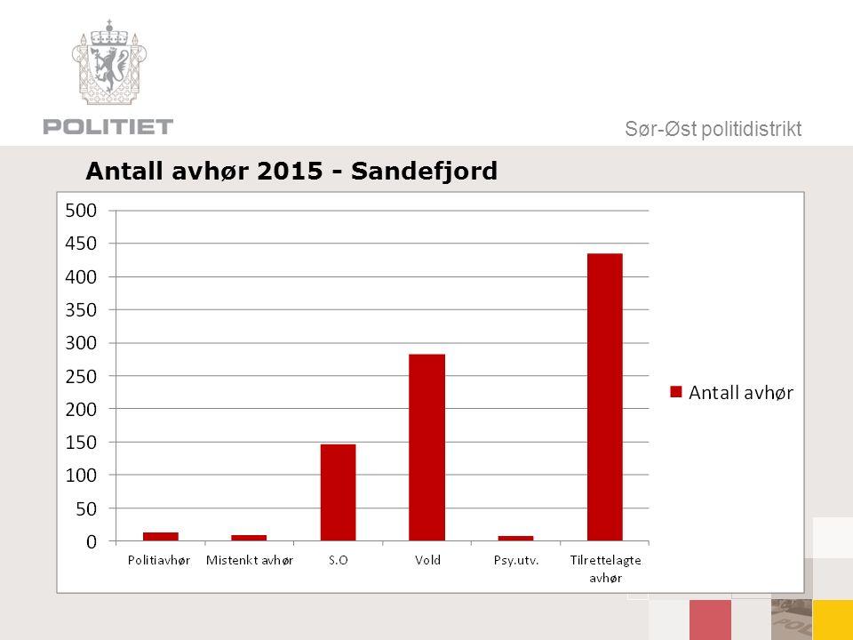 Antall avhør 2015 - Sandefjord Sør-Øst politidistrikt