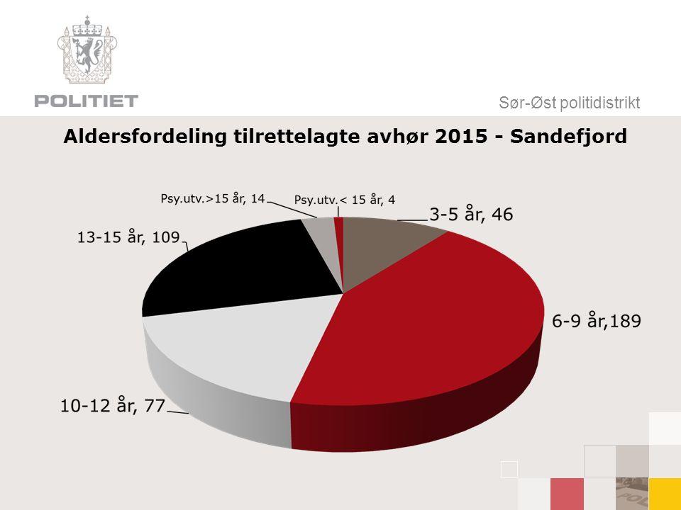 Aldersfordeling tilrettelagte avhør 2015 - Sandefjord Sør-Øst politidistrikt