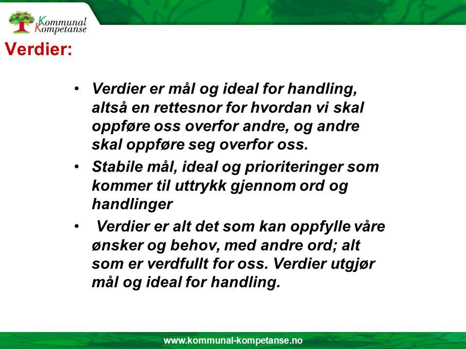 www.kommunal-kompetanse.no Hva er moral. Moral er knyttet til handlingsregler.