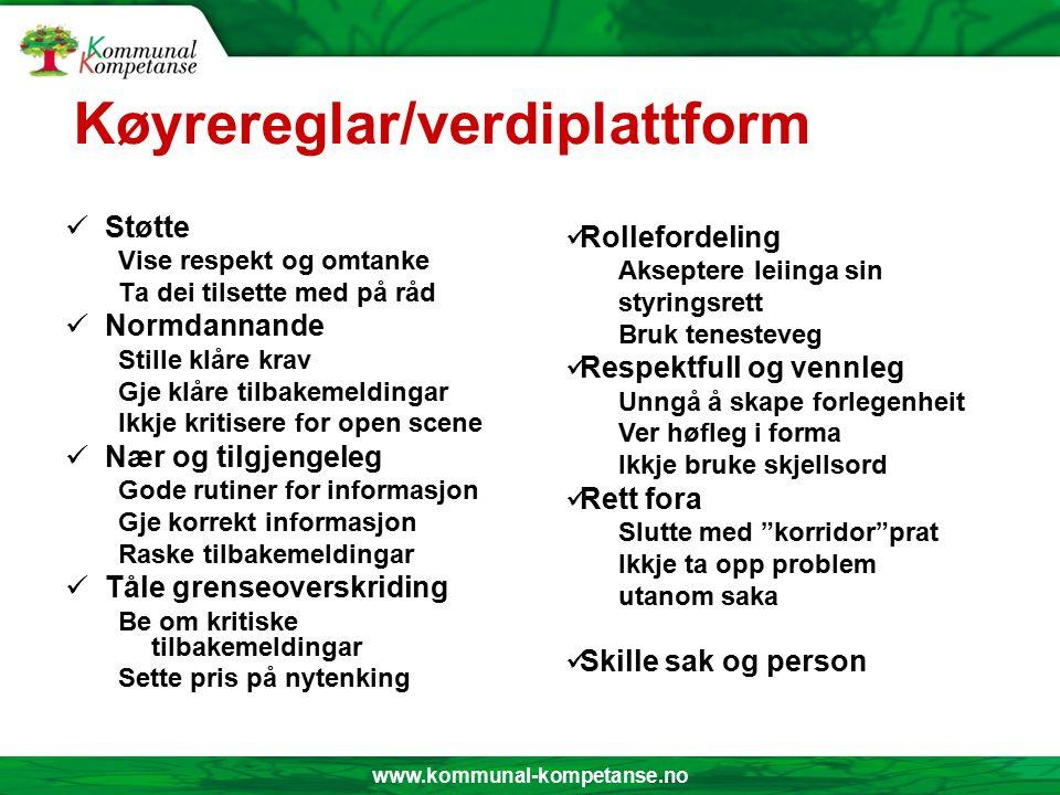 www.kommunal-kompetanse.no Verdiar og mål Handling/Prosess Adferd V1 V2 V3 V4 Mål