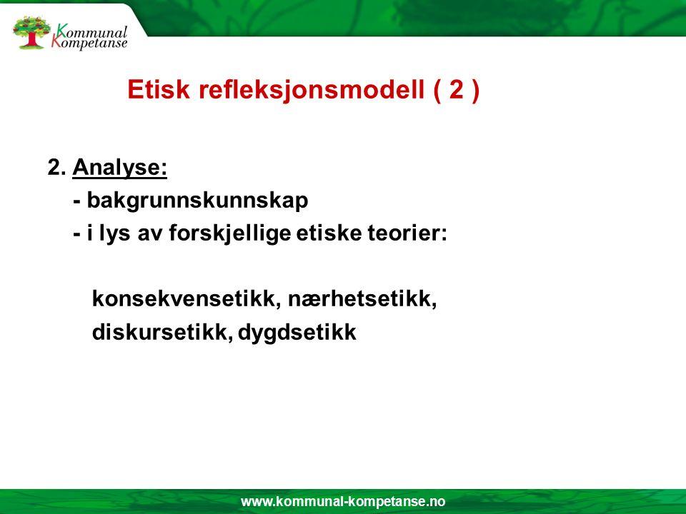 www.kommunal-kompetanse.no Etisk refleksjonsmodell 1.Forståelse: - situasjonen - hvem er involvert.