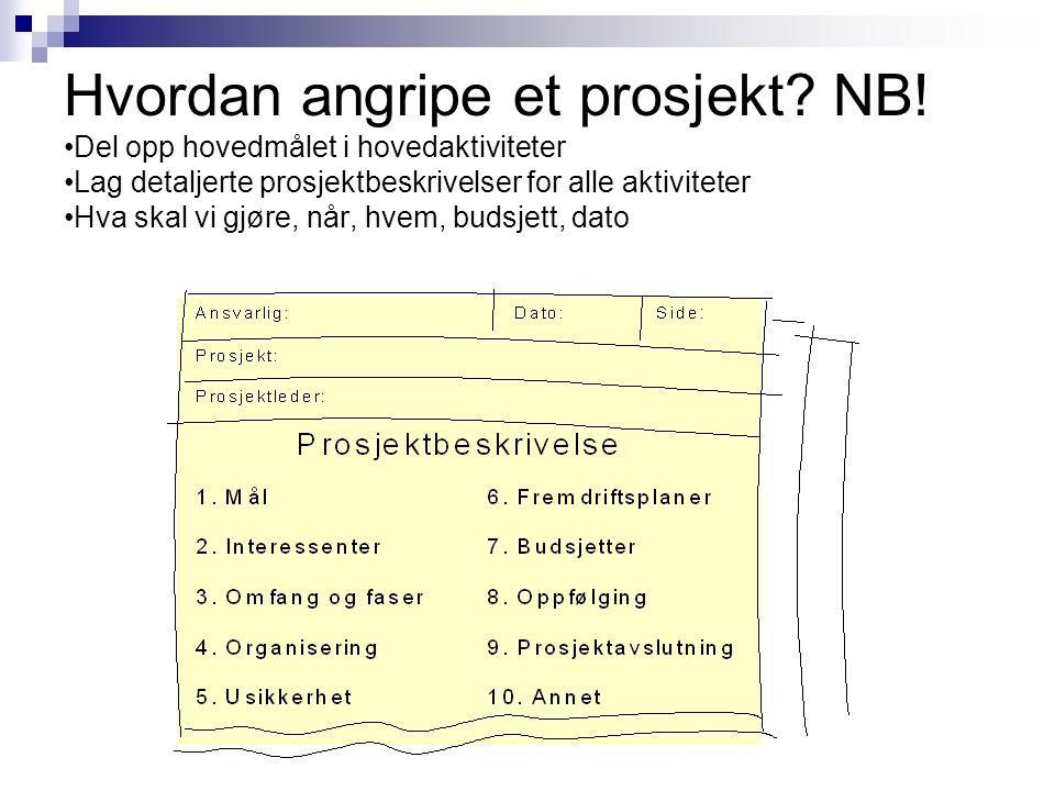 Hvordan angripe et prosjekt. NB.