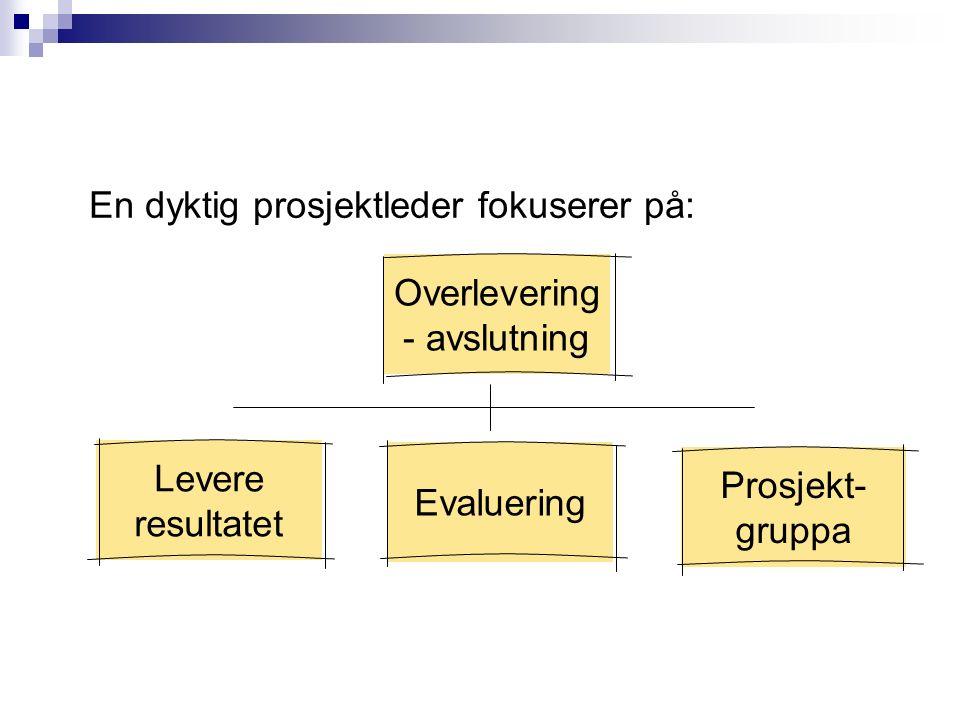 En dyktig prosjektleder fokuserer på: Overlevering - avslutning Levere resultatet Evaluering Prosjekt- gruppa