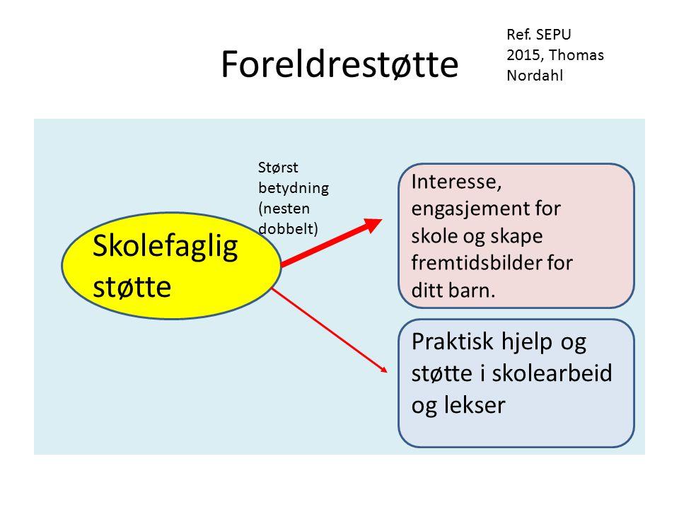 Foreldrestøtte Skolefaglig støtte Ref.