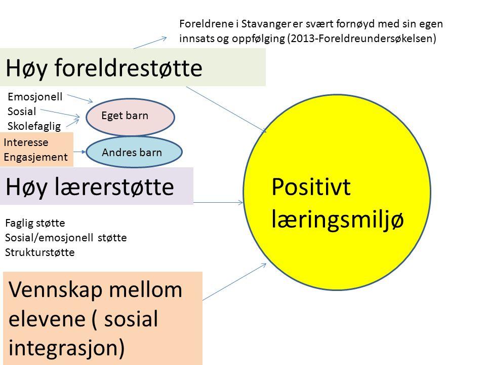 Ref. Stein Erik Ulvund 2005 Råd til foreldre