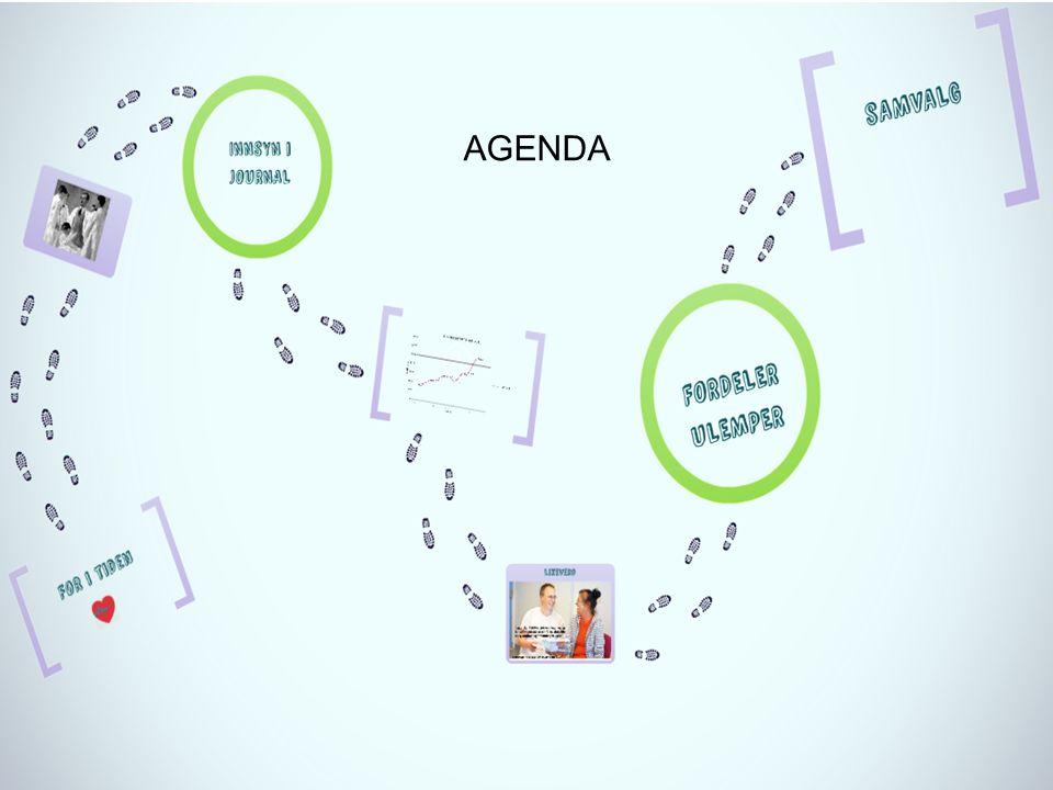 Pasientkommunikasjon på nye måter AGENDA