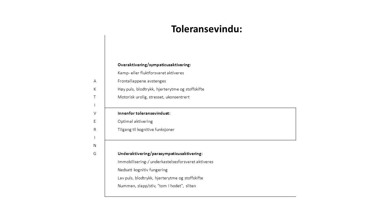 Toleransevindu: Overaktivering/sympaticusaktivering: Kamp- eller fluktforsvaret aktiveres A Frontallappene avstenges K Høy puls, blodtrykk, hjerterytme og stoffskifte T Motorisk urolig, stresset, ukonsentrert I V Innenfor toleransevinduet: E Optimal aktivering R Tilgang til kognitive funksjoner I N G Underaktivering/parasympaticusaktivering: Immobilisering-/ underkastelsesforsvaret aktiveres Nedsatt kognitiv fungering Lav puls, blodtrykk, hjerterytme og stoffskifte Nummen, slapp/stiv, tom i hodet , sliten