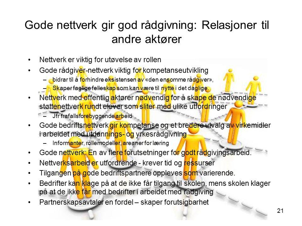 Gode nettverk gir god rådgivning: Relasjoner til andre aktører Nettverk er viktig for utøvelse av rollen Gode rådgiver-nettverk viktig for kompetanseu