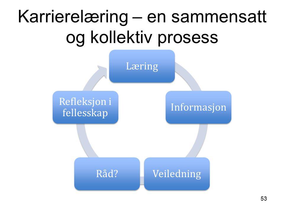Karrierelæring – en sammensatt og kollektiv prosess 53 LæringInformasjonVeiledningRåd? Refleksjon i fellesskap