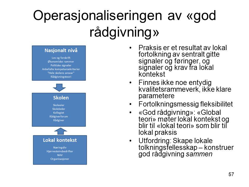 Operasjonaliseringen av «god rådgivning» Praksis er et resultat av lokal fortolkning av sentralt gitte signaler og føringer, og signaler og krav fra l