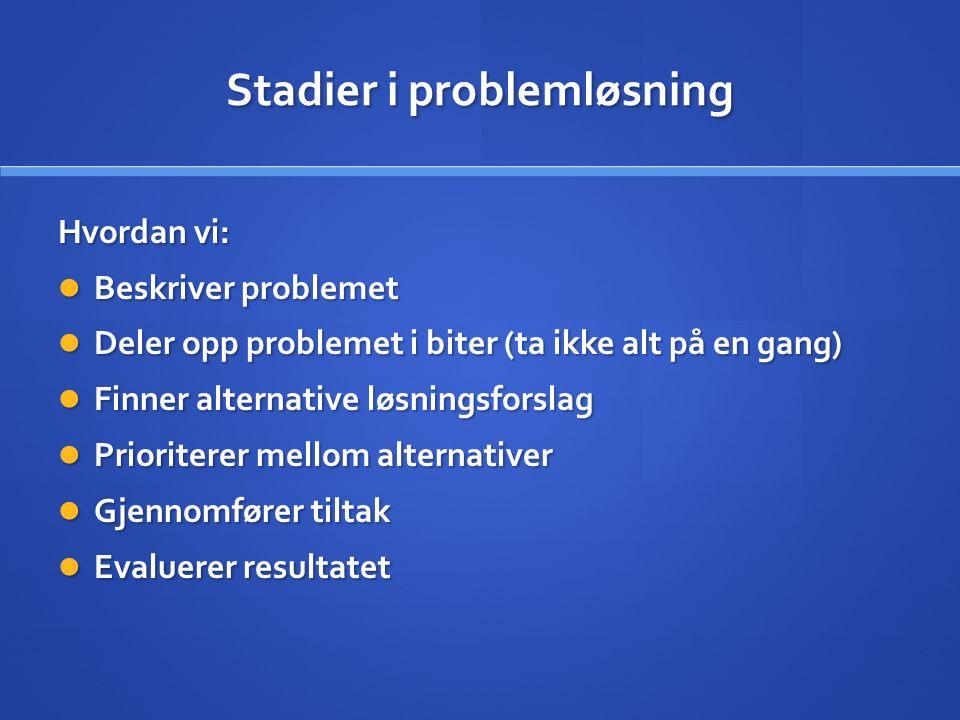 Stadier i problemløsning Hvordan vi: Beskriver problemet Beskriver problemet Deler opp problemet i biter (ta ikke alt på en gang) Deler opp problemet
