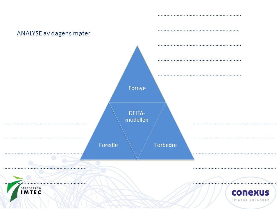 FornyeForedle DELTA- modellen Forbedre ………………………………………………….