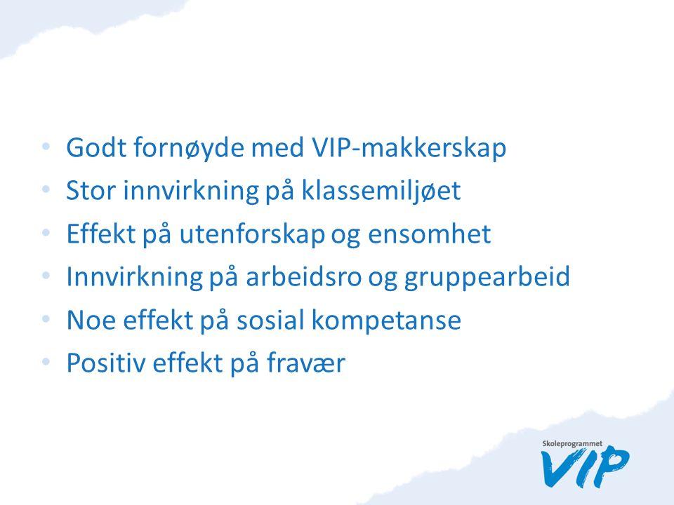 Godt fornøyde med VIP-makkerskap Stor innvirkning på klassemiljøet Effekt på utenforskap og ensomhet Innvirkning på arbeidsro og gruppearbeid Noe effekt på sosial kompetanse Positiv effekt på fravær