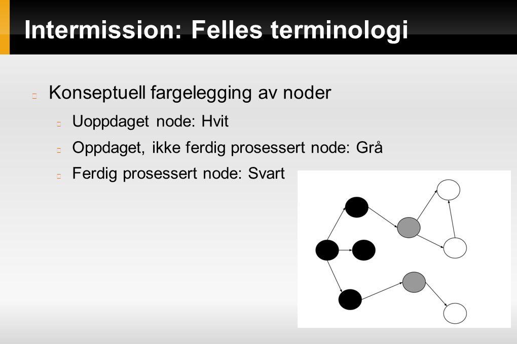 Intermission: Felles terminologi Konseptuell fargelegging av noder Uoppdaget node: Hvit Oppdaget, ikke ferdig prosessert node: Grå Ferdig prosessert n
