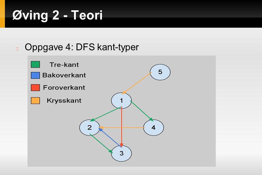 Bruk av DFS Topologisk sortering Avslør sykler Finn (sterkt) sammenknyttede komponenter Undersøk om grafen er enkeltvis sammenknyttet
