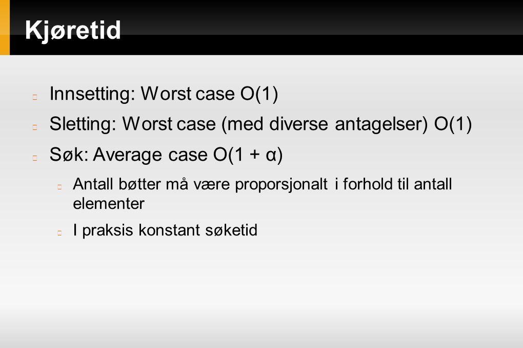 Kjøretid Innsetting: Worst case O(1) Sletting: Worst case (med diverse antagelser) O(1) Søk: Average case O(1 + α) Antall bøtter må være proporsjonalt