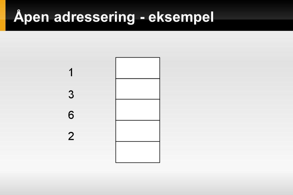 Åpen adressering - eksempel