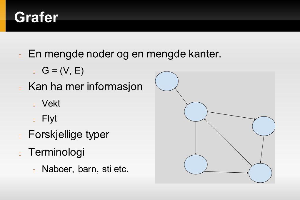 Grafer En mengde noder og en mengde kanter. G = (V, E) Kan ha mer informasjon Vekt Flyt Forskjellige typer Terminologi Naboer, barn, sti etc.