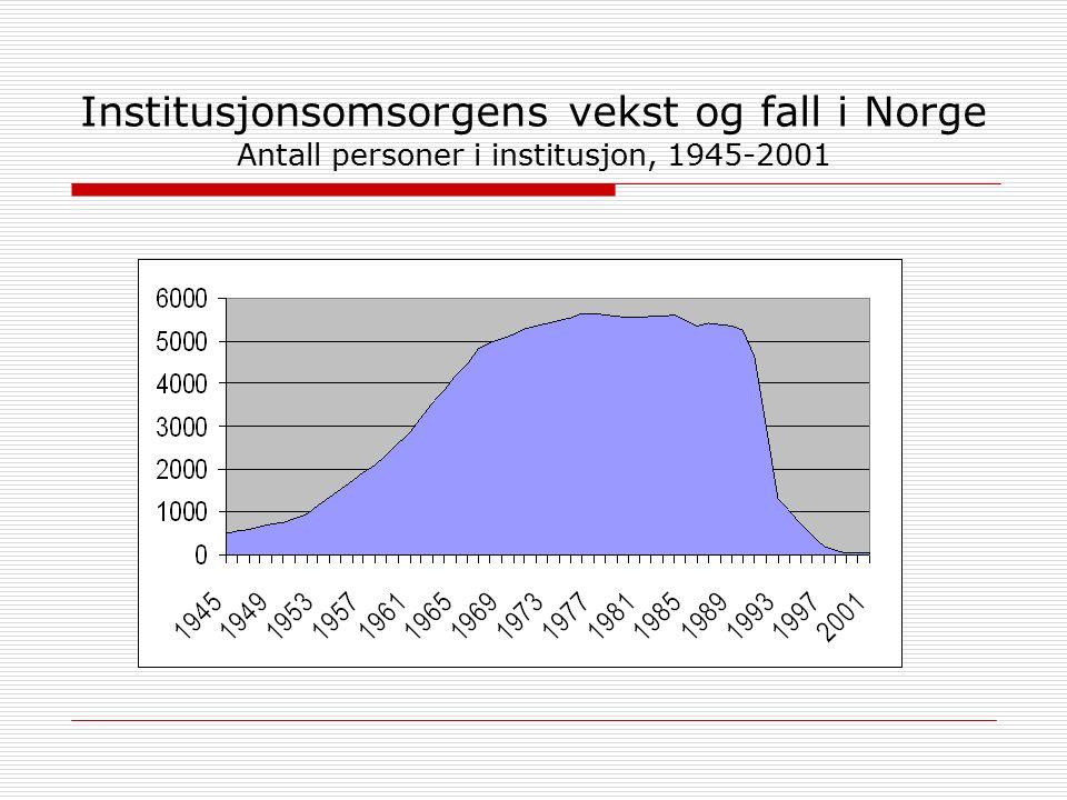 Institusjonsomsorgens vekst og fall i Norge Antall personer i institusjon, 1945-2001