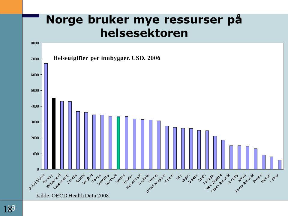 18 Norge bruker mye ressurser på helsesektoren Helseutgifter per innbygger.