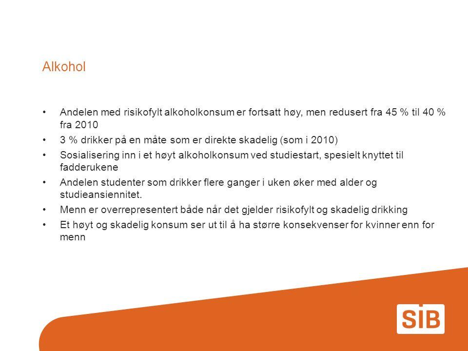 Alkohol Andelen med risikofylt alkoholkonsum er fortsatt høy, men redusert fra 45 % til 40 % fra 2010 3 % drikker på en måte som er direkte skadelig (