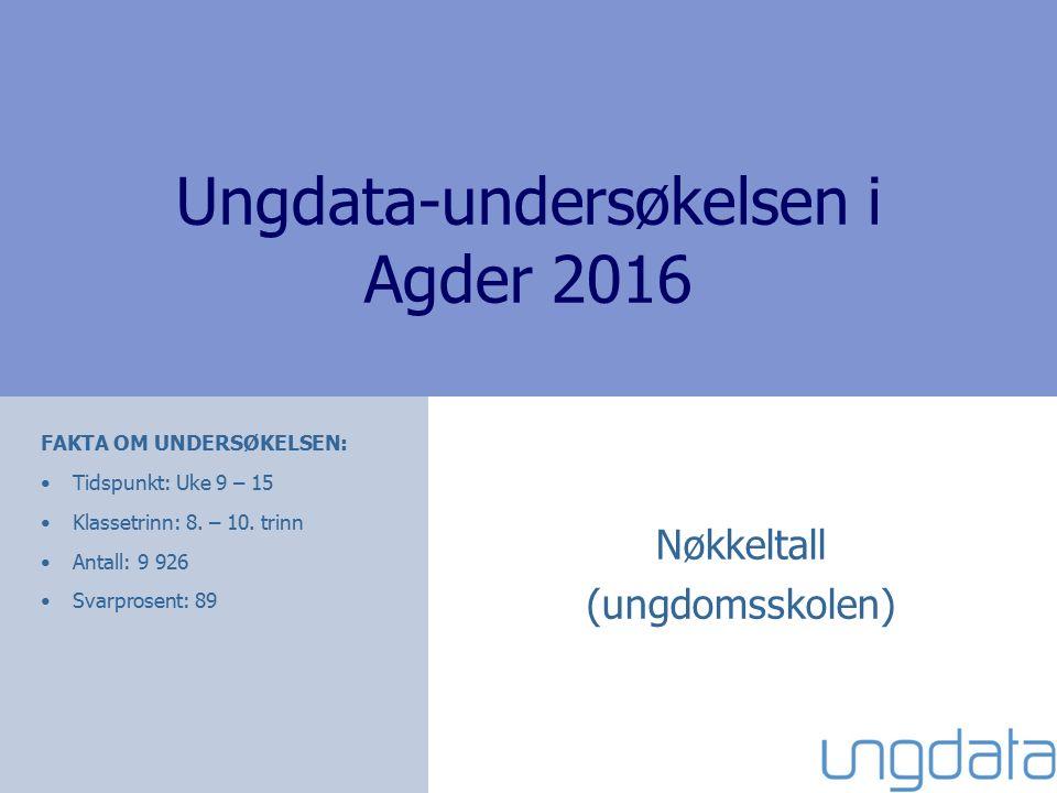 Ungdata-undersøkelsen i Agder 2016 Nøkkeltall (ungdomsskolen) FAKTA OM UNDERSØKELSEN: Tidspunkt: Uke 9 – 15 Klassetrinn: 8.