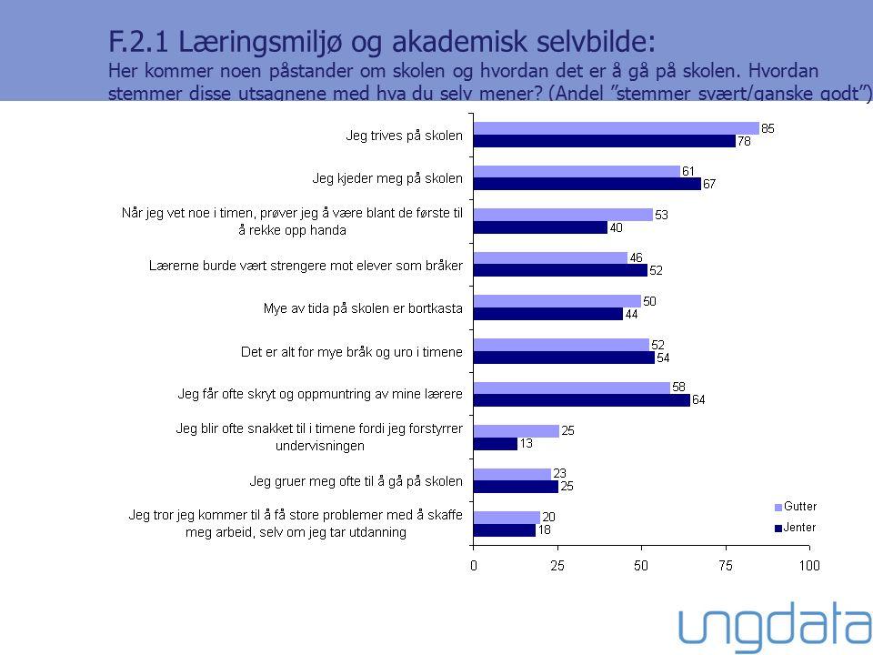 F.2.1 Læringsmiljø og akademisk selvbilde: Her kommer noen påstander om skolen og hvordan det er å gå på skolen.