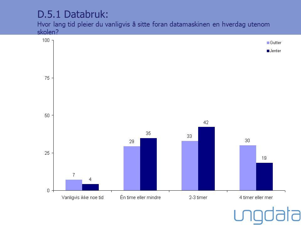 D.5.1 Databruk: Hvor lang tid pleier du vanligvis å sitte foran datamaskinen en hverdag utenom skolen